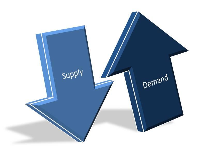 552 demand versus supply paper Home hcs 552 week 2 individual assignment demand versus supply paper hcs 552 week 2 individual assignment demand versus supply paper $1800.